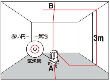 鉛直クロスポイント精度確認1