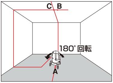 鉛直クロスポイント精度確認2