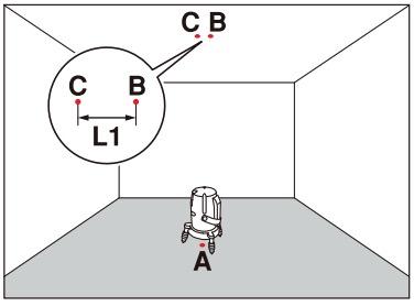 鉛直クロスポイント精度確認3