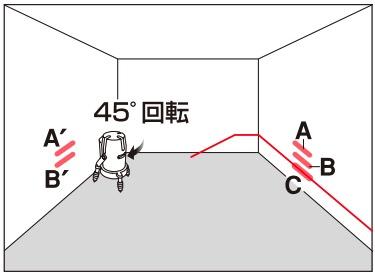 水平ライン精度確認5